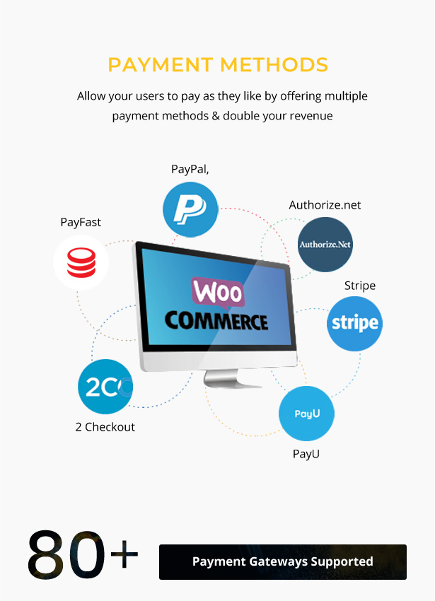 woo commerce payment gateway